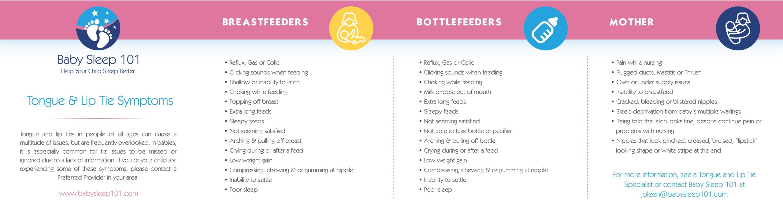 Tongue tie symptoms for breast and bottle feeders